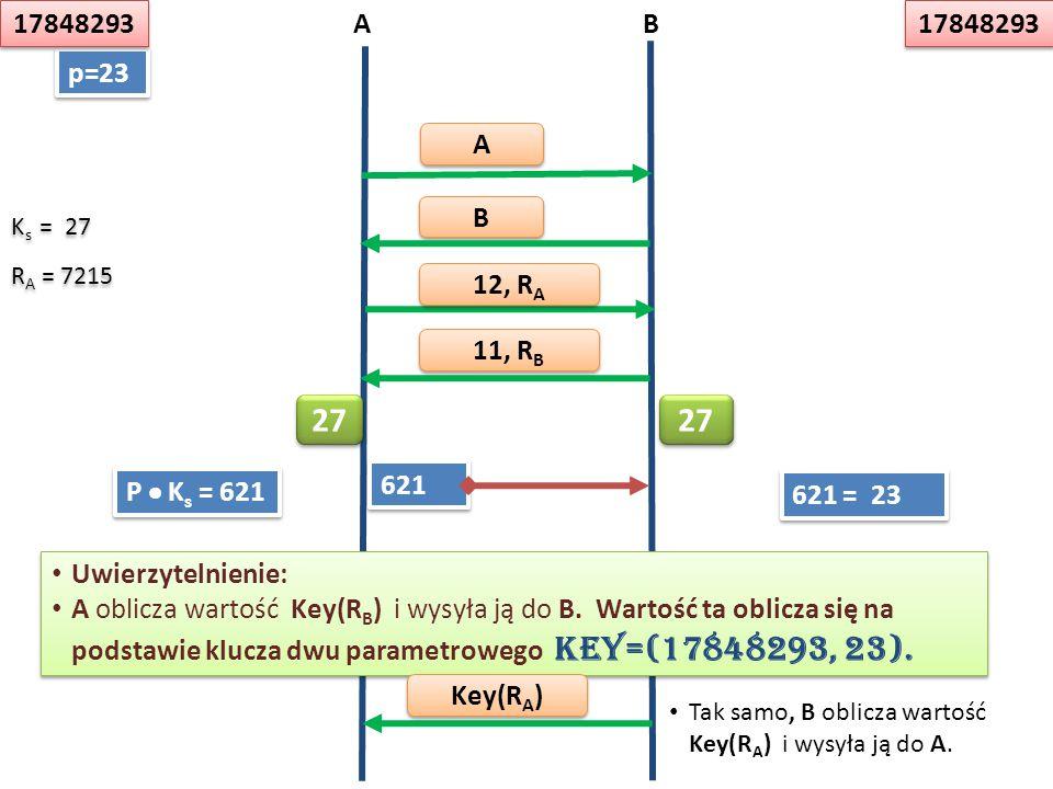 A A B B Key(R B ) Uwierzytelnienie: A oblicza wartość Key(R B ) i wysyła ją do B.