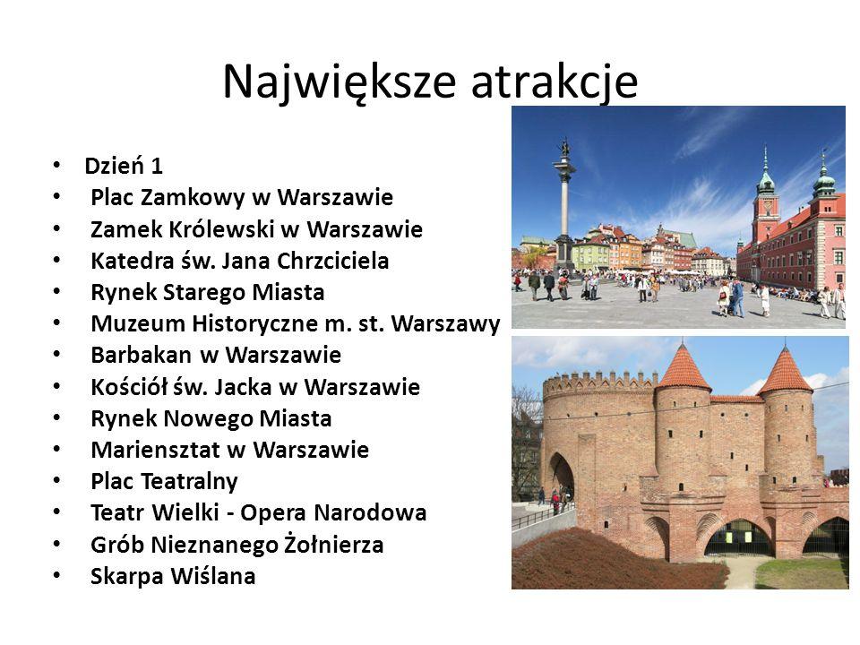 Dlaczego warto odwiedzić Warszawę.Warto zwiedzić warszawę, gdyż jest to stolica naszego kraju.