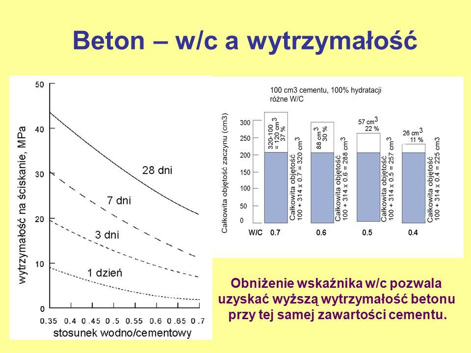 Beton – w/c a wytrzymałość Obniżenie wskaźnika w/c pozwala uzyskać wyższą wytrzymałość betonu przy tej samej zawartości cementu.