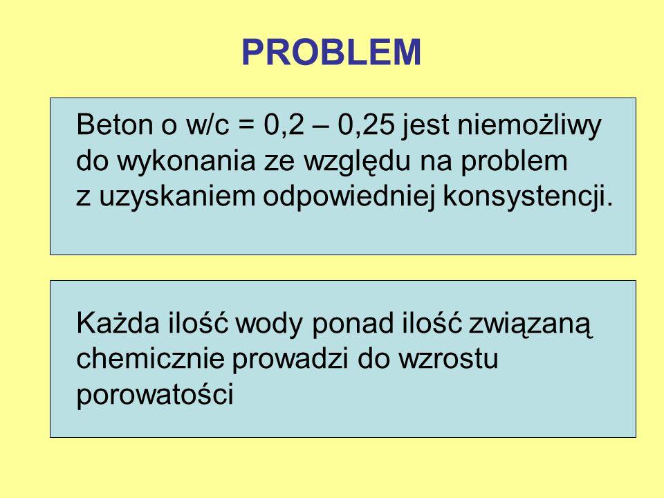 PROBLEM Beton o w/c = 0,2 – 0,25 jest niemożliwy do wykonania ze względu na problem z uzyskaniem odpowiedniej konsystencji. Każda ilość wody ponad ilo