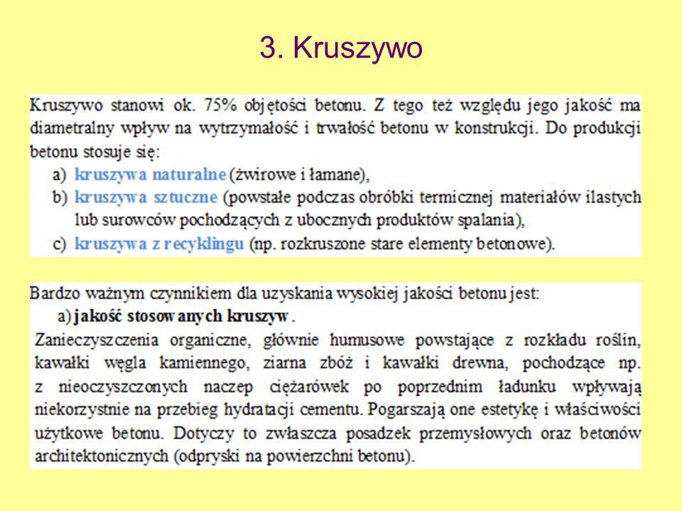 3. Kruszywo
