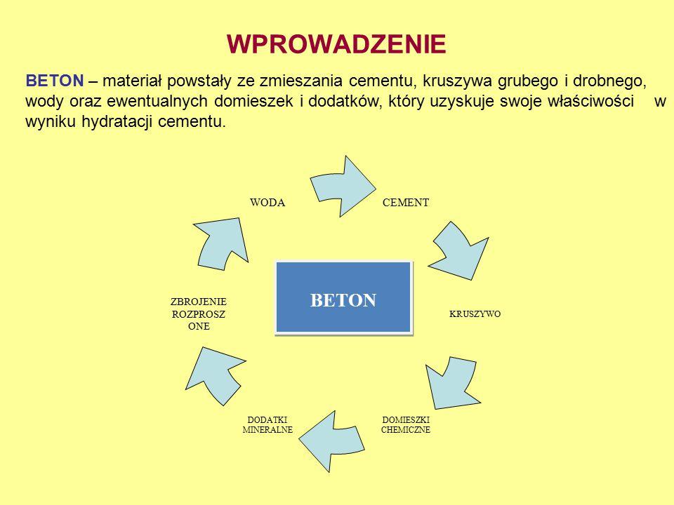 1.Wiesław Kurdowski – Chemia cementu i betonu, Wyd.