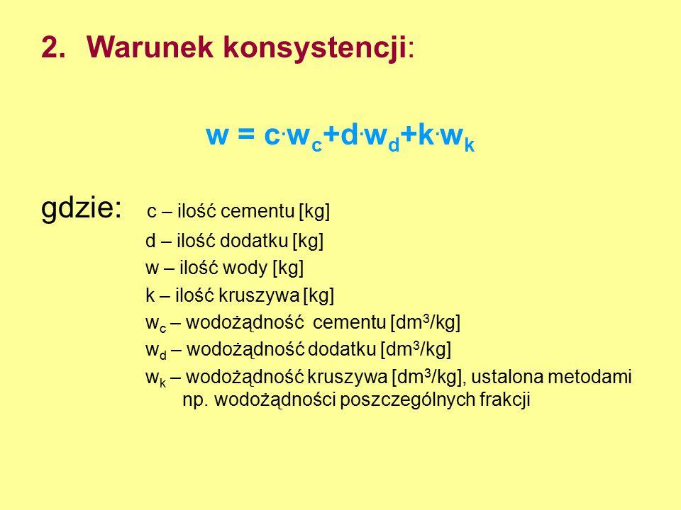 2.Warunek konsystencji: w = c. w c +d. w d +k. w k gdzie: c – ilość cementu [kg] d – ilość dodatku [kg] w – ilość wody [kg] k – ilość kruszywa [kg] w