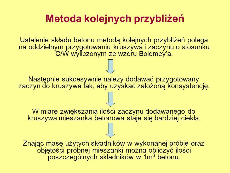 Metoda kolejnych przybliżeń Ustalenie składu betonu metodą kolejnych przybliżeń polega na oddzielnym przygotowaniu kruszywa i zaczynu o stosunku C/W w