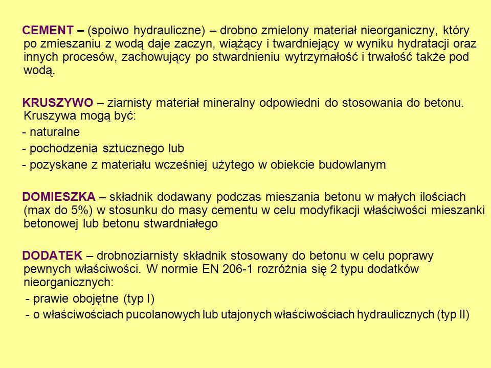 Poniżej przedstawiono ogólny schemat wnioskowania prowadzącego do wyspecyfikowania betonu projektowanego lub recepturowego.