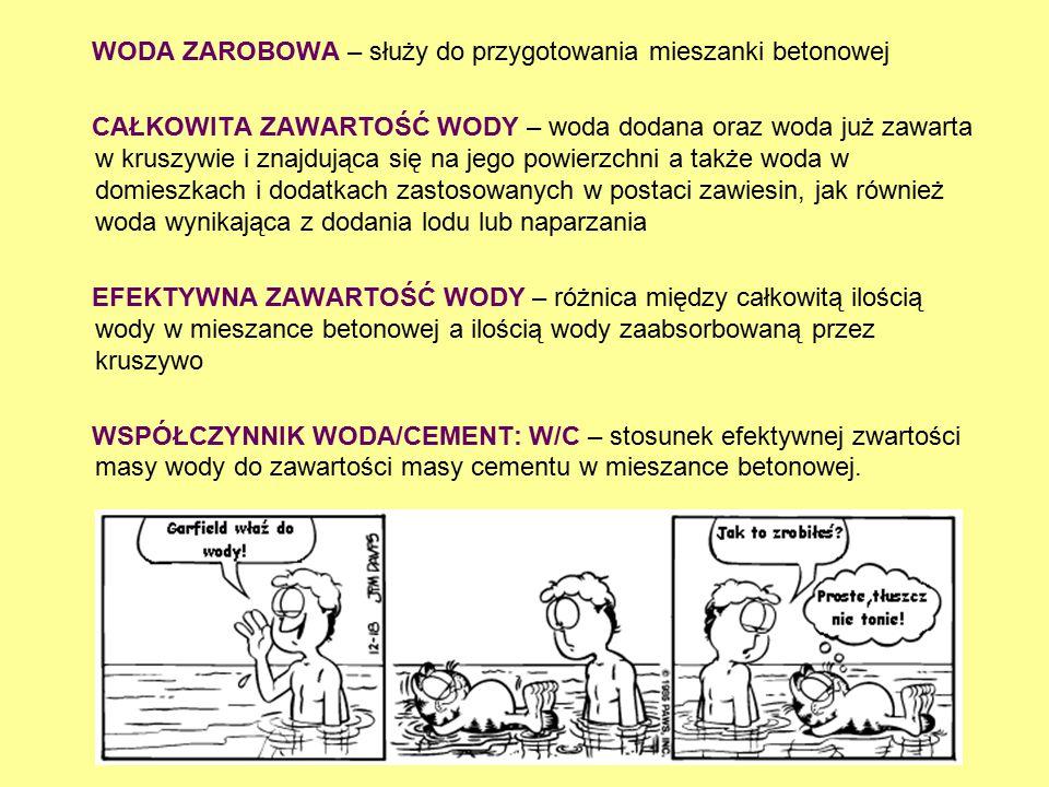 e) Mrozoodporność kruszyw