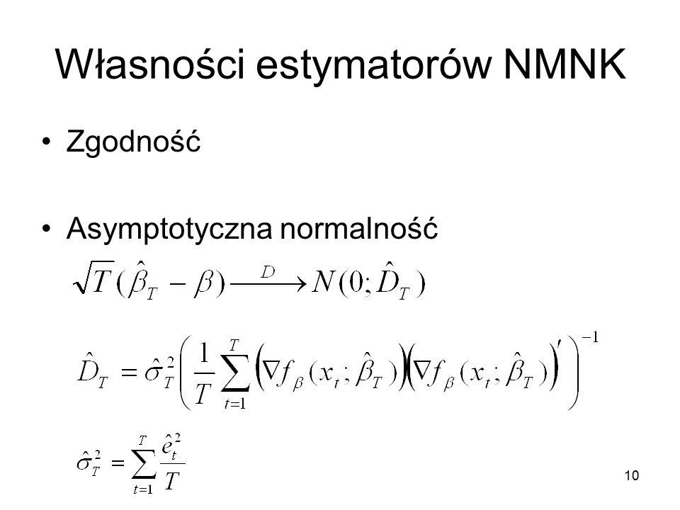 10 Własności estymatorów NMNK Zgodność Asymptotyczna normalność