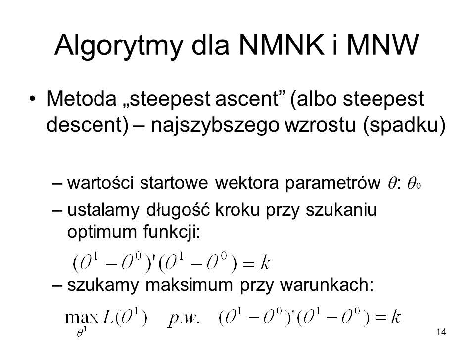 """14 Algorytmy dla NMNK i MNW Metoda """"steepest ascent"""" (albo steepest descent) – najszybszego wzrostu (spadku) –wartości startowe wektora parametrów θ :"""