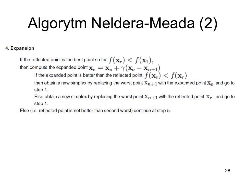 Algorytm Neldera-Meada (2) 28