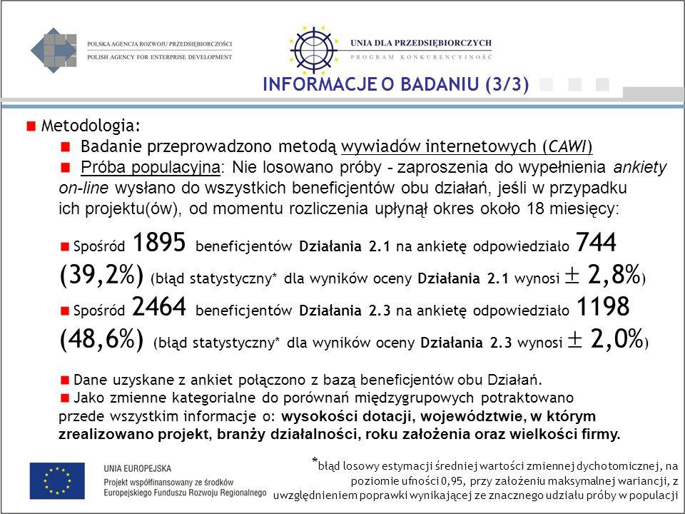 Metodologia: Badanie przeprowadzono metodą wywiadów internetowych (CAWI) Próba populacyjna: Nie losowano próby - zaproszenia do wypełnienia ankiety on-line wysłano do wszystkich beneficjentów obu działań, jeśli w przypadku ich projektu(ów), od momentu rozliczenia upłynął okres około 18 miesięcy: Spośród 1895 beneficjentów Działania 2.1 na ankietę odpowiedziało 744 (39,2%) (błąd statystyczny* dla wyników oceny Działania 2.1 wynosi  2,8% ) Spośród 2464 beneficjentów Działania 2.3 na ankietę odpowiedziało 1198 (48,6%) (błąd statystyczny* dla wyników oceny Działania 2.3 wynosi  2,0% ) Dane uzyskane z ankiet połączono z bazą beneficjentów obu Działań.