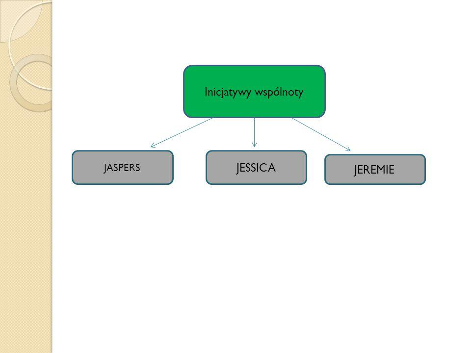 Inicjatywy wspólnoty JASPERS JEREMIE JESSICA