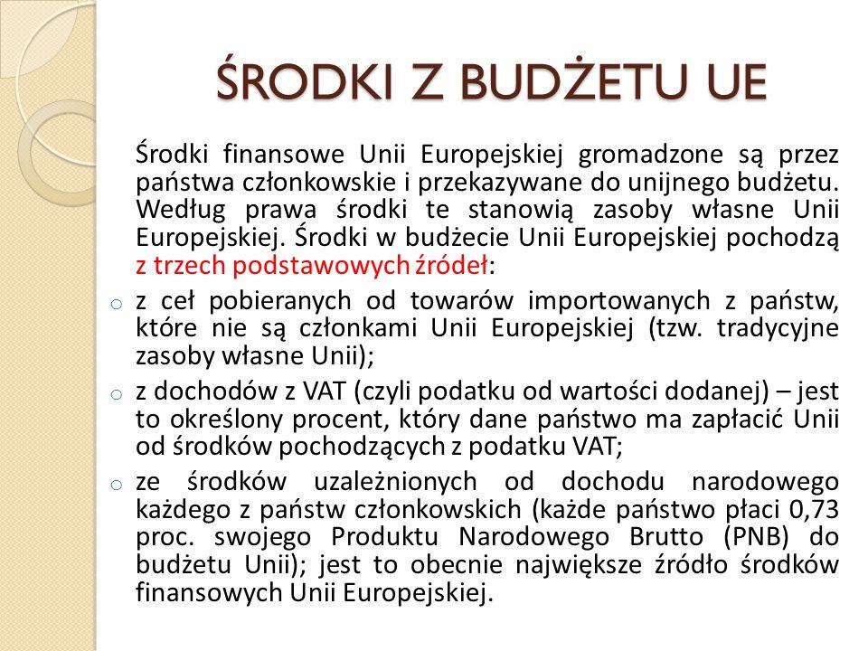 ŚRODKI Z BUDŻETU UE Środki finansowe Unii Europejskiej gromadzone są przez państwa członkowskie i przekazywane do unijnego budżetu. Według prawa środk