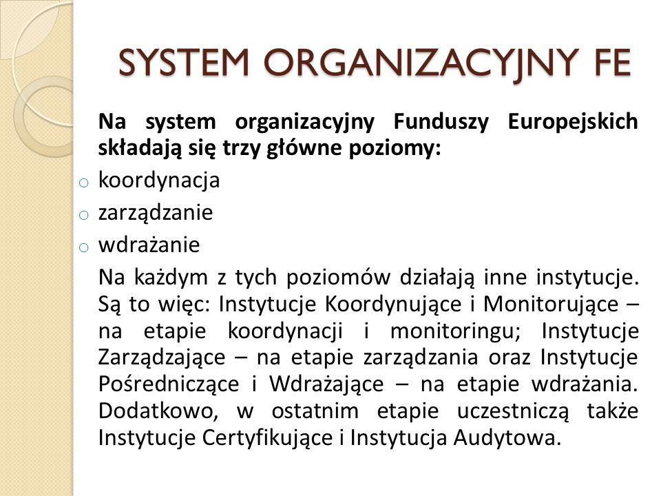SYSTEM ORGANIZACYJNY FE Na system organizacyjny Funduszy Europejskich składają się trzy główne poziomy: o koordynacja o zarządzanie o wdrażanie Na każdym z tych poziomów działają inne instytucje.