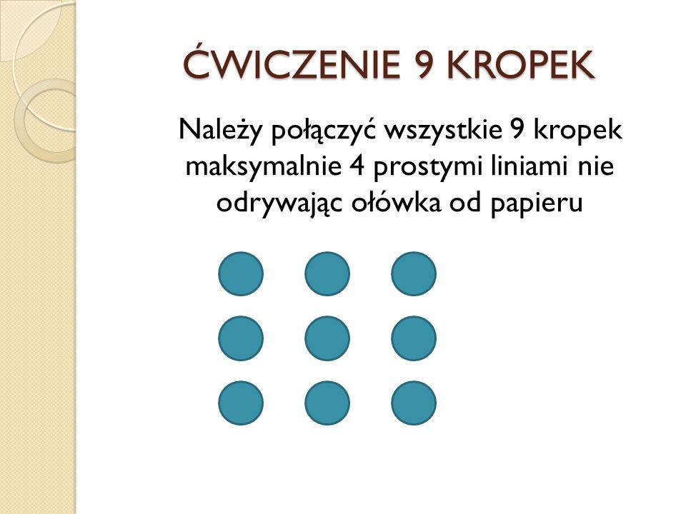ĆWICZENIE 9 KROPEK Należy połączyć wszystkie 9 kropek maksymalnie 4 prostymi liniami nie odrywając ołówka od papieru