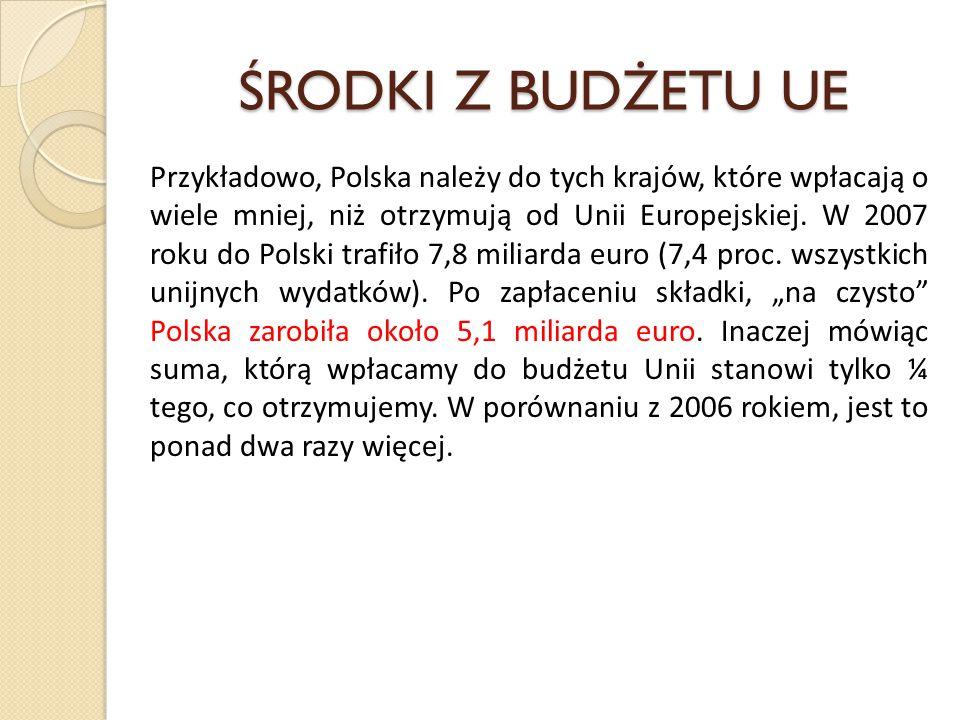 Przykładowo, Polska należy do tych krajów, które wpłacają o wiele mniej, niż otrzymują od Unii Europejskiej. W 2007 roku do Polski trafiło 7,8 miliard