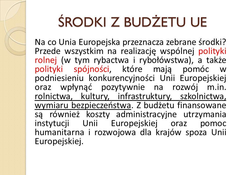 Na co Unia Europejska przeznacza zebrane środki? Przede wszystkim na realizację wspólnej polityki rolnej (w tym rybactwa i rybołówstwa), a także polit