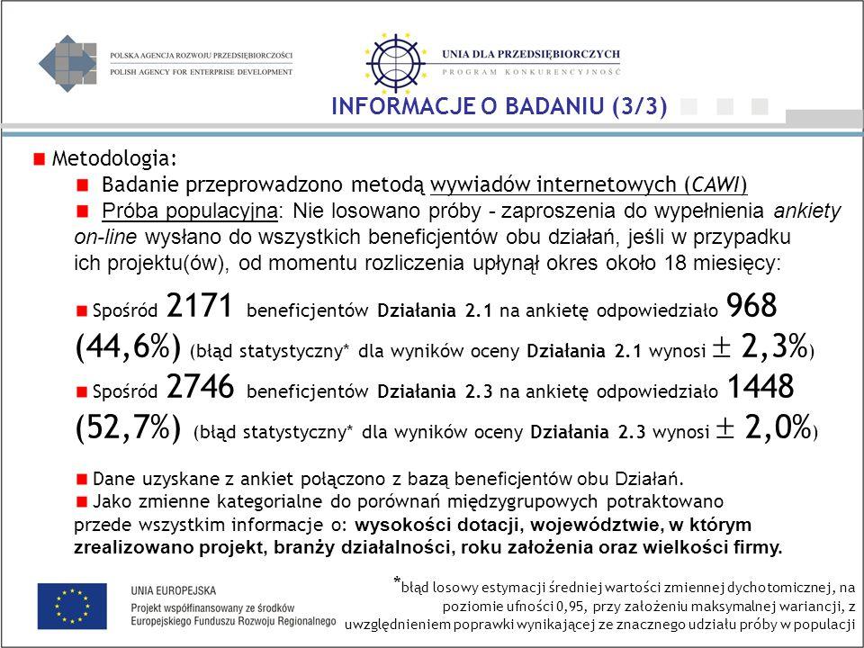 Metodologia: Badanie przeprowadzono metodą wywiadów internetowych (CAWI) Próba populacyjna: Nie losowano próby - zaproszenia do wypełnienia ankiety on-line wysłano do wszystkich beneficjentów obu działań, jeśli w przypadku ich projektu(ów), od momentu rozliczenia upłynął okres około 18 miesięcy: Spośród 2171 beneficjentów Działania 2.1 na ankietę odpowiedziało 968 (44,6%) (błąd statystyczny* dla wyników oceny Działania 2.1 wynosi  2,3% ) Spośród 2746 beneficjentów Działania 2.3 na ankietę odpowiedziało 1448 (52,7%) (błąd statystyczny* dla wyników oceny Działania 2.3 wynosi  2,0% ) Dane uzyskane z ankiet połączono z bazą beneficjentów obu Działań.
