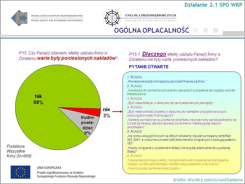 P15. Czy Pana(i) zdaniem, efekty udziału firmy w Działaniu warte były poniesionych nakładów .