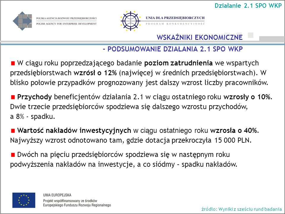 Średnia wartość rocznych przychodów netto ogółem RAZEM (N=1432) wzrost o 24% wzrost o 22% wzrost o 23% wzrost o 24% ZMIANY PRZYCHODÓW NETTO (1/2) Działanie 2.3 SPO WKP małe firmy (N=742) średnie firmy (N=690) dotacja do 250 000 PLN (N=548) dotacja powyżej 250 000 PLN (N=884) *) poprzedni rok = 2005 r.