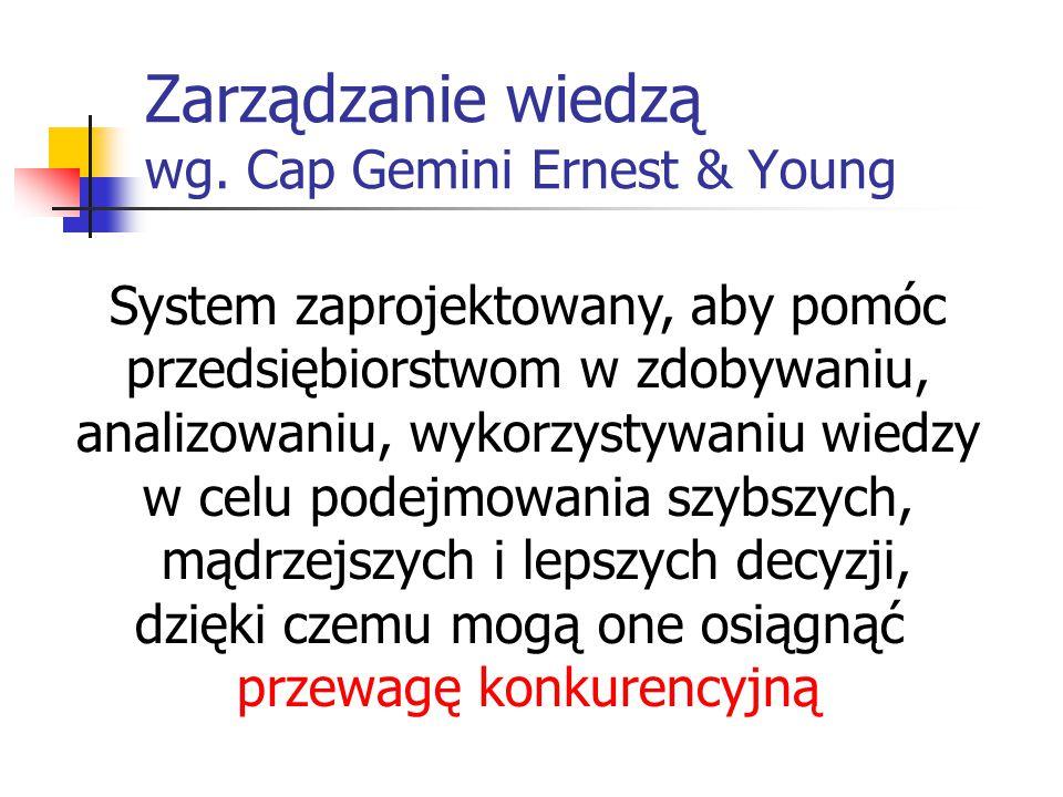 Zarządzanie wiedzą wg. Cap Gemini Ernest & Young System zaprojektowany, aby pomóc przedsiębiorstwom w zdobywaniu, analizowaniu, wykorzystywaniu wiedzy