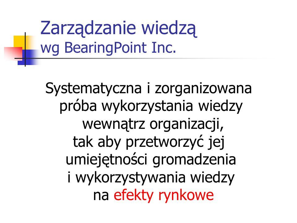 Zarządzanie wiedzą wg BearingPoint Inc. Systematyczna i zorganizowana próba wykorzystania wiedzy wewnątrz organizacji, tak aby przetworzyć jej umiejęt