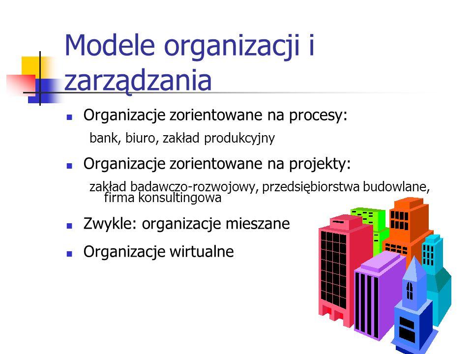 Modele organizacji i zarządzania Organizacje zorientowane na procesy: bank, biuro, zakład produkcyjny Organizacje zorientowane na projekty: zakład bad