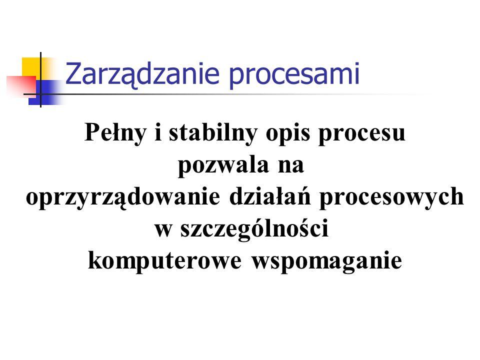 Zarządzanie procesami Pełny i stabilny opis procesu pozwala na oprzyrządowanie działań procesowych w szczególności komputerowe wspomaganie