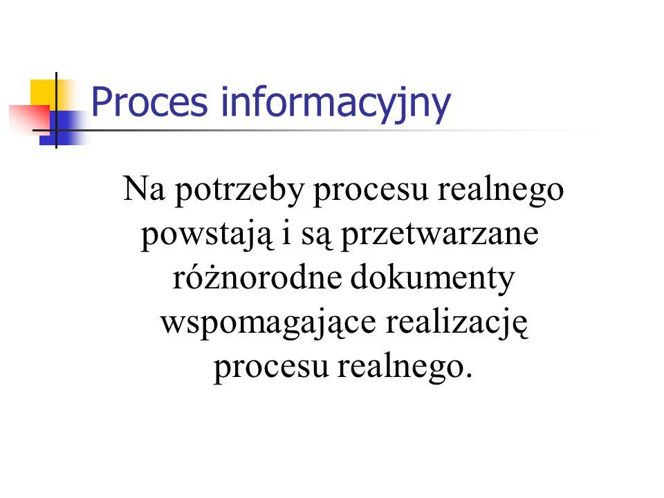Proces informacyjny Na potrzeby procesu realnego powstają i są przetwarzane różnorodne dokumenty wspomagające realizację procesu realnego.