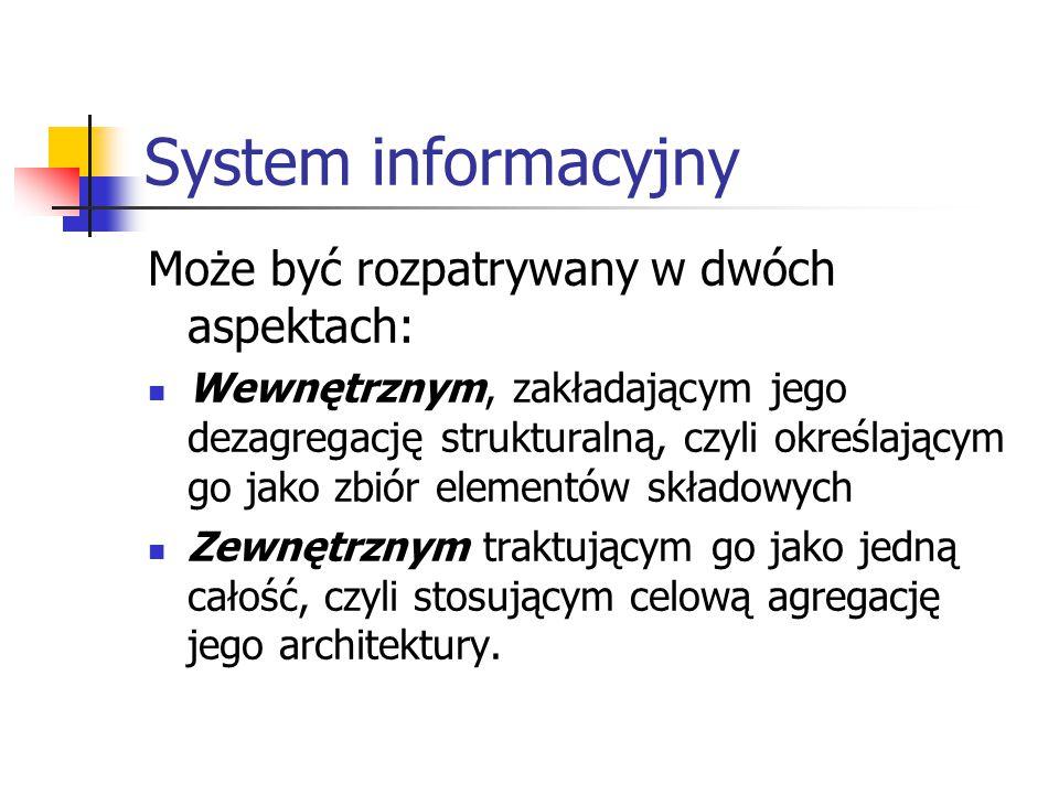 System informacyjny Może być rozpatrywany w dwóch aspektach: Wewnętrznym, zakładającym jego dezagregację strukturalną, czyli określającym go jako zbió