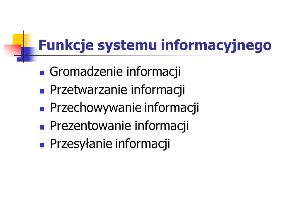 Funkcje systemu informacyjnego Gromadzenie informacji Przetwarzanie informacji Przechowywanie informacji Prezentowanie informacji Przesyłanie informac