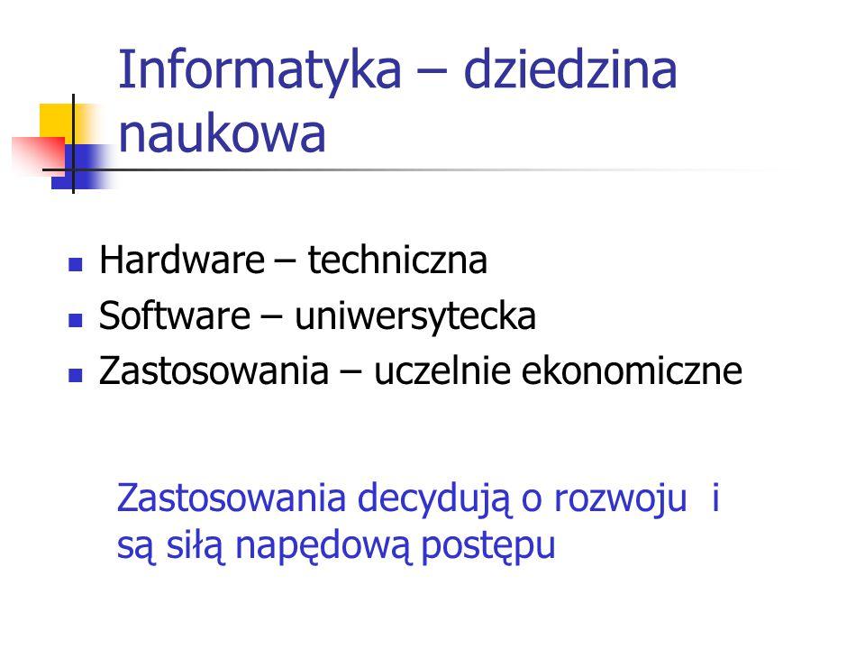 Informatyka – dziedzina naukowa Hardware – techniczna Software – uniwersytecka Zastosowania – uczelnie ekonomiczne Zastosowania decydują o rozwoju i s