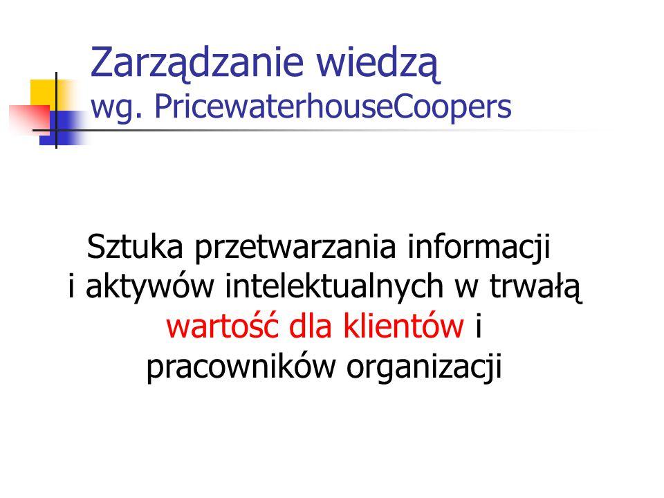 Zarządzanie wiedzą wg. PricewaterhouseCoopers Sztuka przetwarzania informacji i aktywów intelektualnych w trwałą wartość dla klientów i pracowników or