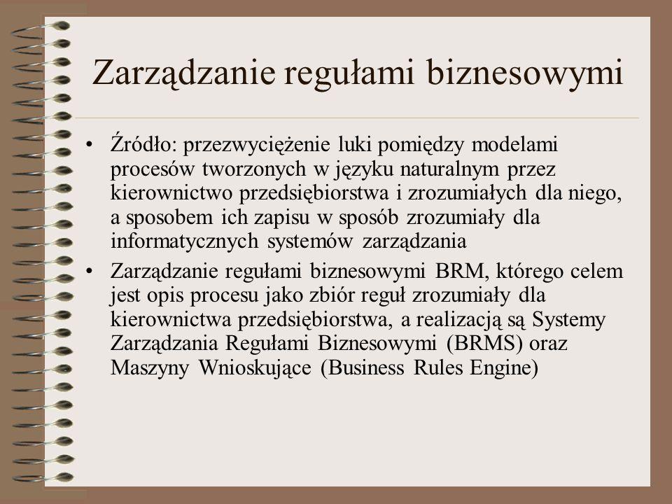 Zarządzanie regułami biznesowymi Źródło: przezwyciężenie luki pomiędzy modelami procesów tworzonych w języku naturalnym przez kierownictwo przedsiębio