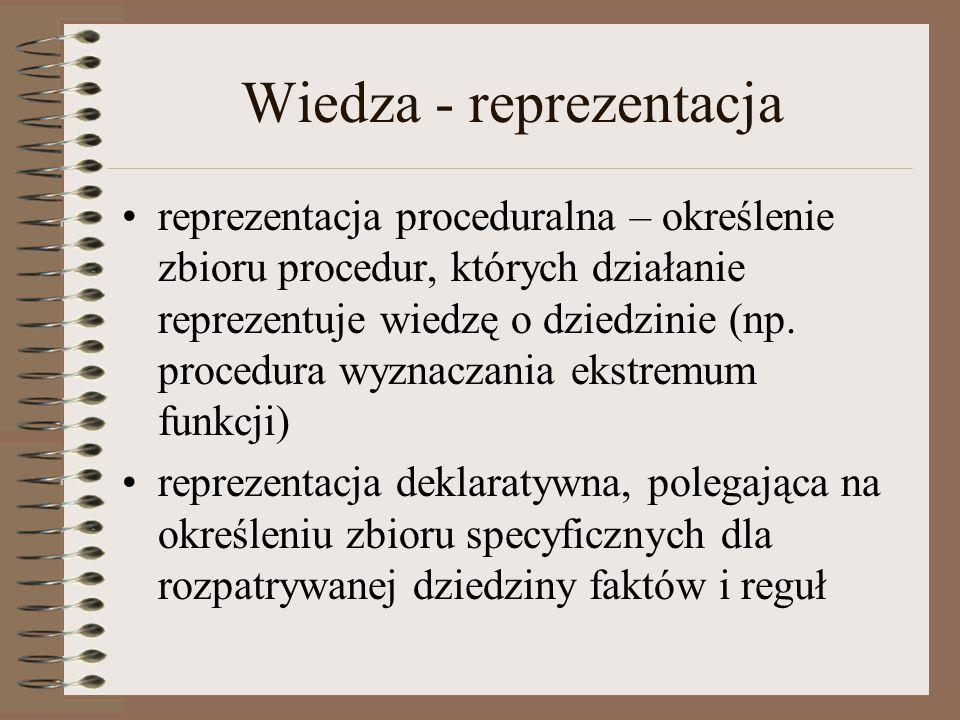 Wiedza - reprezentacja reprezentacja proceduralna – określenie zbioru procedur, których działanie reprezentuje wiedzę o dziedzinie (np. procedura wyzn