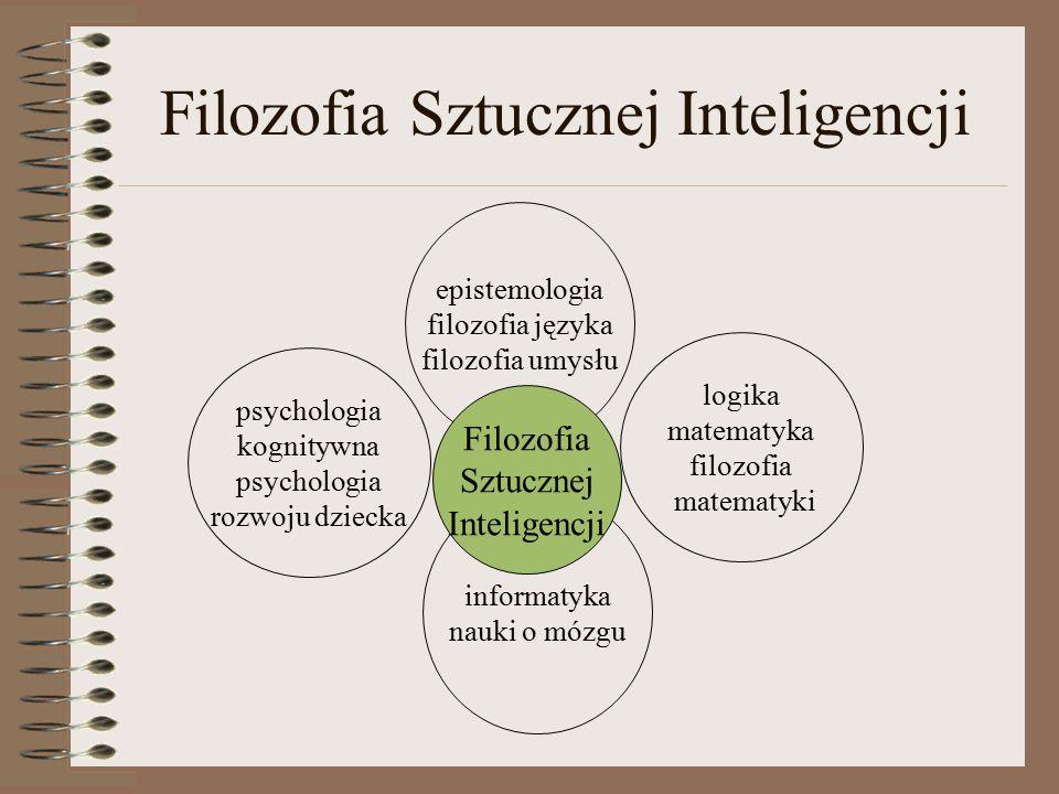 Filozofia Sztucznej Inteligencji epistemologia filozofia języka filozofia umysłu informatyka nauki o mózgu logika matematyka filozofia matematyki psyc
