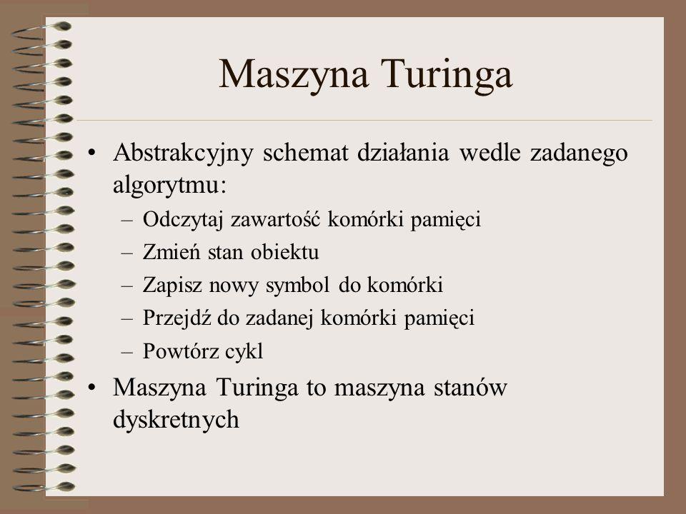 Maszyna Turinga Abstrakcyjny schemat działania wedle zadanego algorytmu: –Odczytaj zawartość komórki pamięci –Zmień stan obiektu –Zapisz nowy symbol d