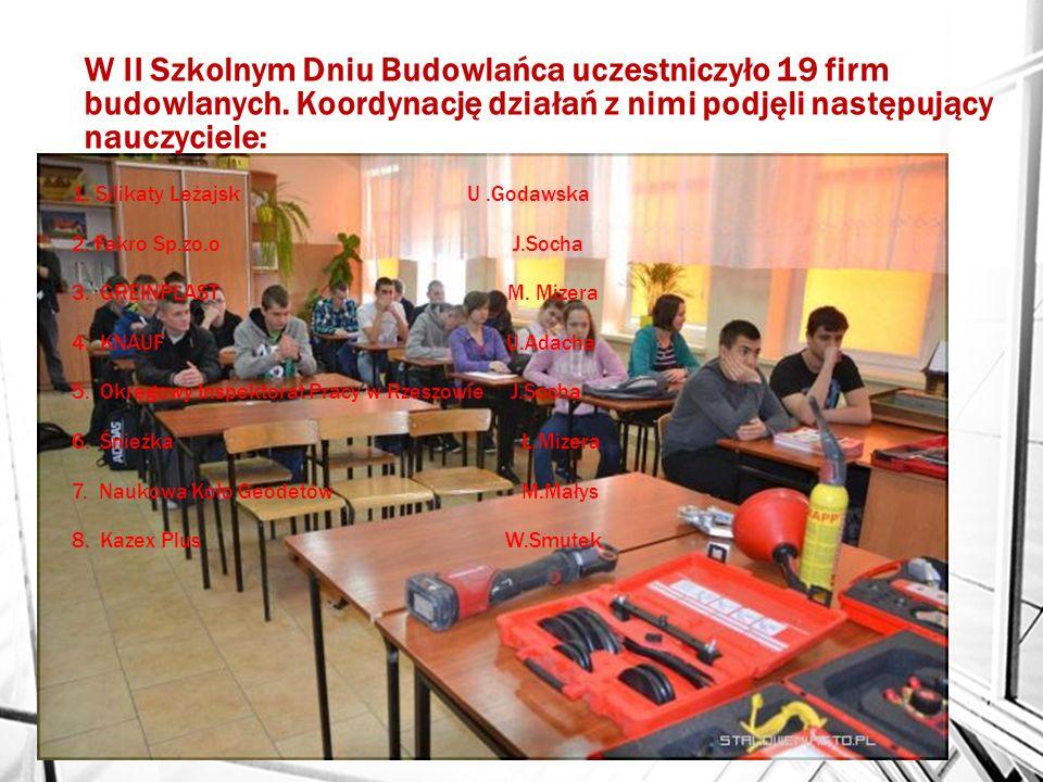 W II Szkolnym Dniu Budowlańca uczestniczyło 19 firm budowlanych. Koordynację działań z nimi podjęli następujący nauczyciele: 1. Silikaty Leżajsk U.God