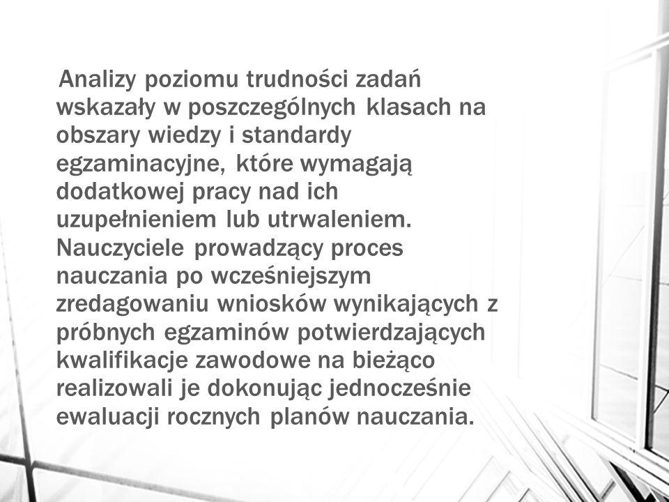 Beania Zawodowe u Kościuszki Podczas zebrań Zespołu Nauczycieli Przedmiotów Zawodowych ustalono formę i zarys przebiegu otrzęsin.
