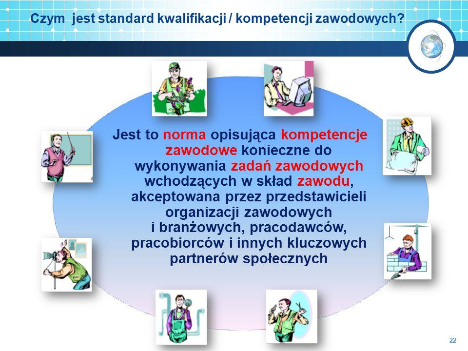 Czym jest standard kwalifikacji / kompetencji zawodowych? Jest to norma opisująca kompetencje zawodowe konieczne do wykonywania zadań zawodowych wchod