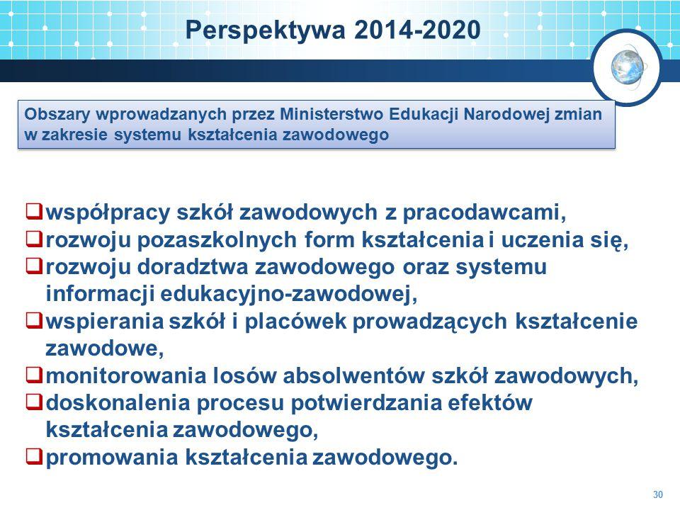 Perspektywa 2014-2020 30  współpracy szkół zawodowych z pracodawcami,  rozwoju pozaszkolnych form kształcenia i uczenia się,  rozwoju doradztwa zaw