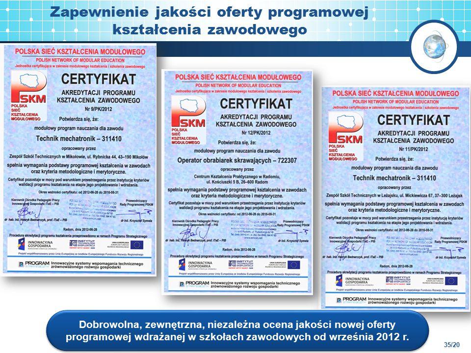 Zapewnienie jakości oferty programowej kształcenia zawodowego Dobrowolna, zewnętrzna, niezależna ocena jakości nowej oferty programowej wdrażanej w sz