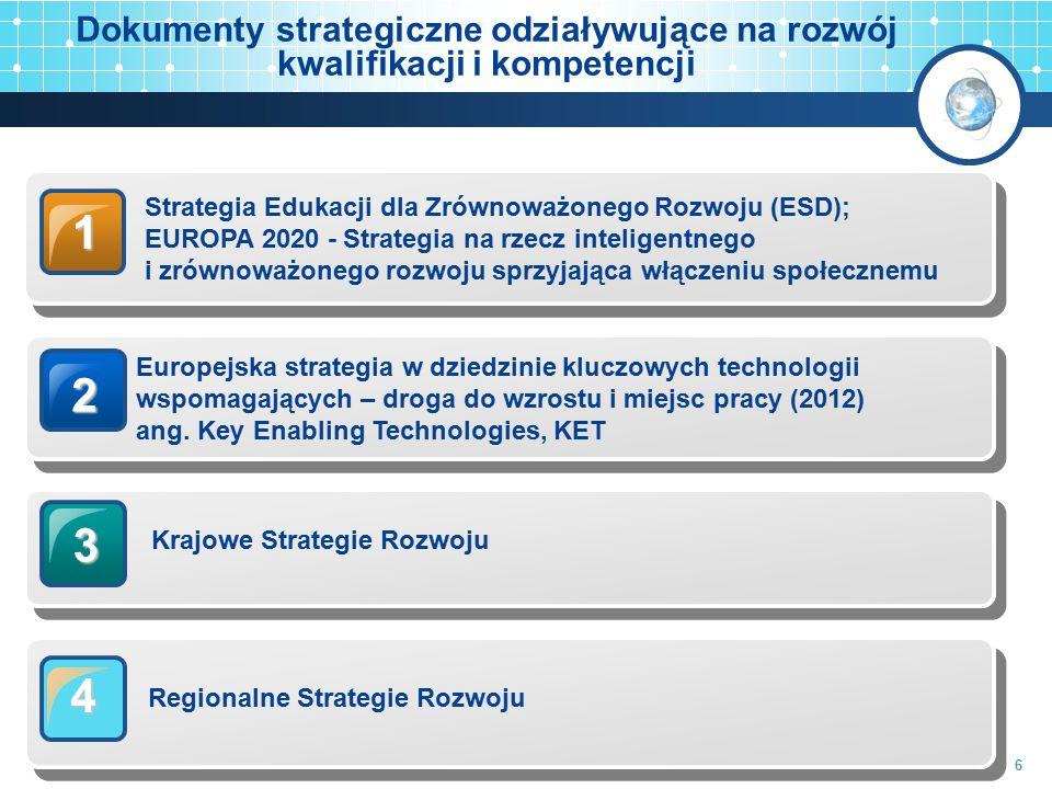 2 3 Krajowe Strategie Rozwoju 1 4 Regionalne Strategie Rozwoju Dokumenty strategiczne odziaływujące na rozwój kwalifikacji i kompetencji 6 Strategia E