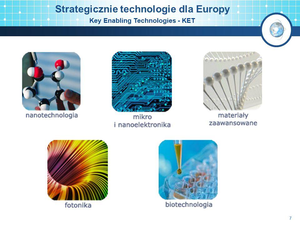 Strategicznie technologie dla Europy Key Enabling Technologies - KET 7