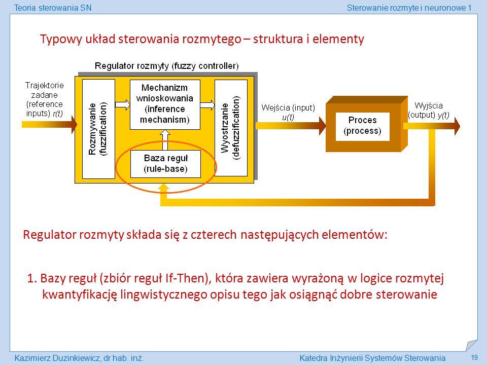 Teoria sterowania SNSterowanie rozmyte i neuronowe 1 Kazimierz Duzinkiewicz, dr hab. inż.Katedra Inżynierii Systemów Sterowania 19 Typowy układ sterow