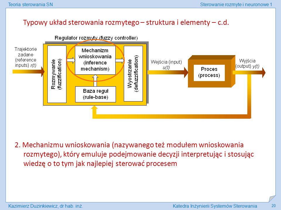 Teoria sterowania SNSterowanie rozmyte i neuronowe 1 Kazimierz Duzinkiewicz, dr hab. inż.Katedra Inżynierii Systemów Sterowania 20 2. Mechanizmu wnios