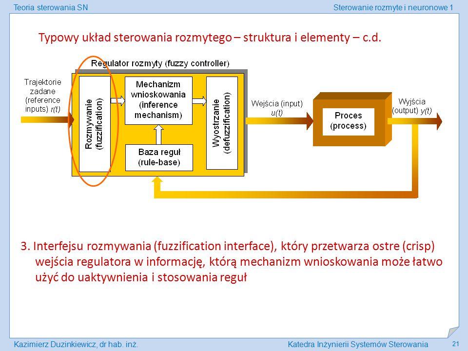 Teoria sterowania SNSterowanie rozmyte i neuronowe 1 Kazimierz Duzinkiewicz, dr hab. inż.Katedra Inżynierii Systemów Sterowania 21 Typowy układ sterow