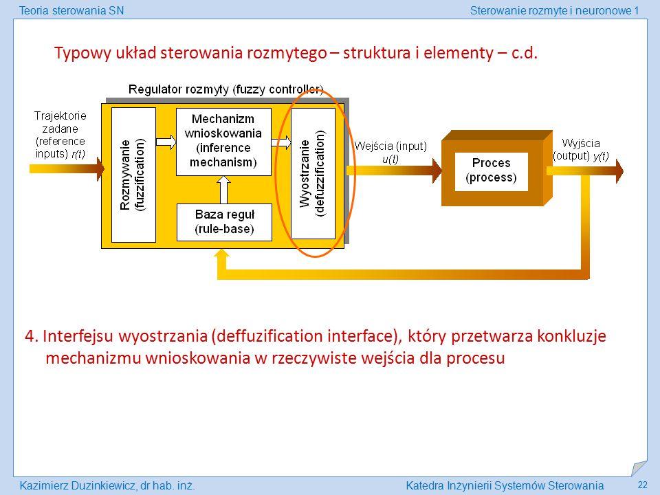 Teoria sterowania SNSterowanie rozmyte i neuronowe 1 Kazimierz Duzinkiewicz, dr hab. inż.Katedra Inżynierii Systemów Sterowania 22 Typowy układ sterow