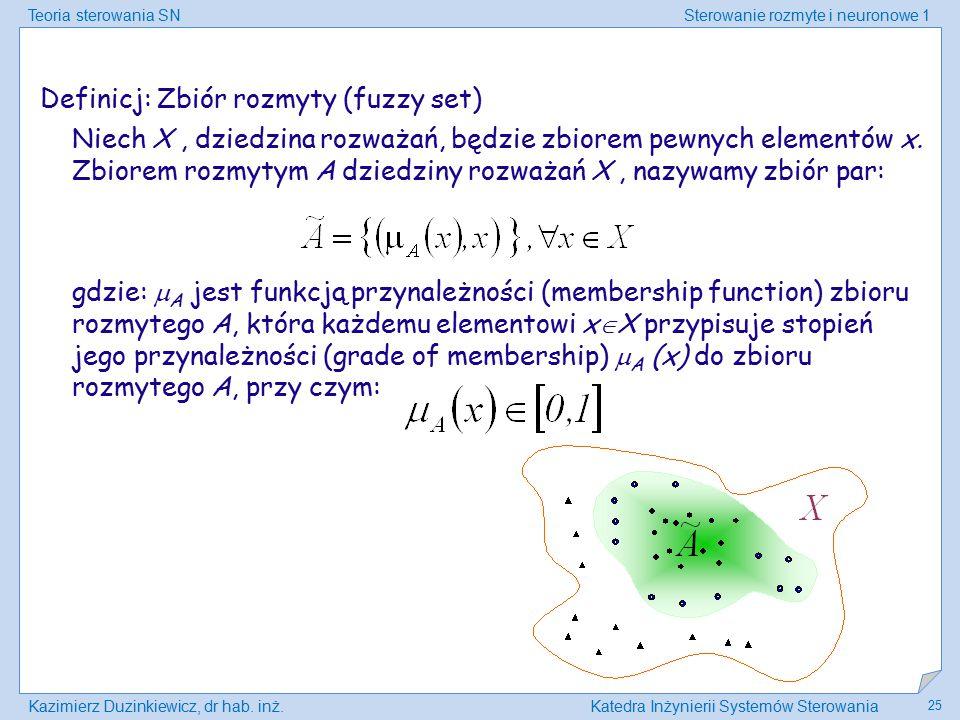 Teoria sterowania SNSterowanie rozmyte i neuronowe 1 Kazimierz Duzinkiewicz, dr hab. inż.Katedra Inżynierii Systemów Sterowania 25 Definicj: Zbiór roz