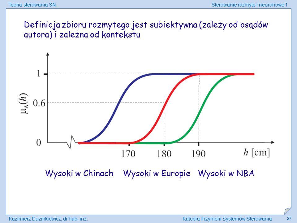 Teoria sterowania SNSterowanie rozmyte i neuronowe 1 Kazimierz Duzinkiewicz, dr hab. inż.Katedra Inżynierii Systemów Sterowania 27 Definicja zbioru ro