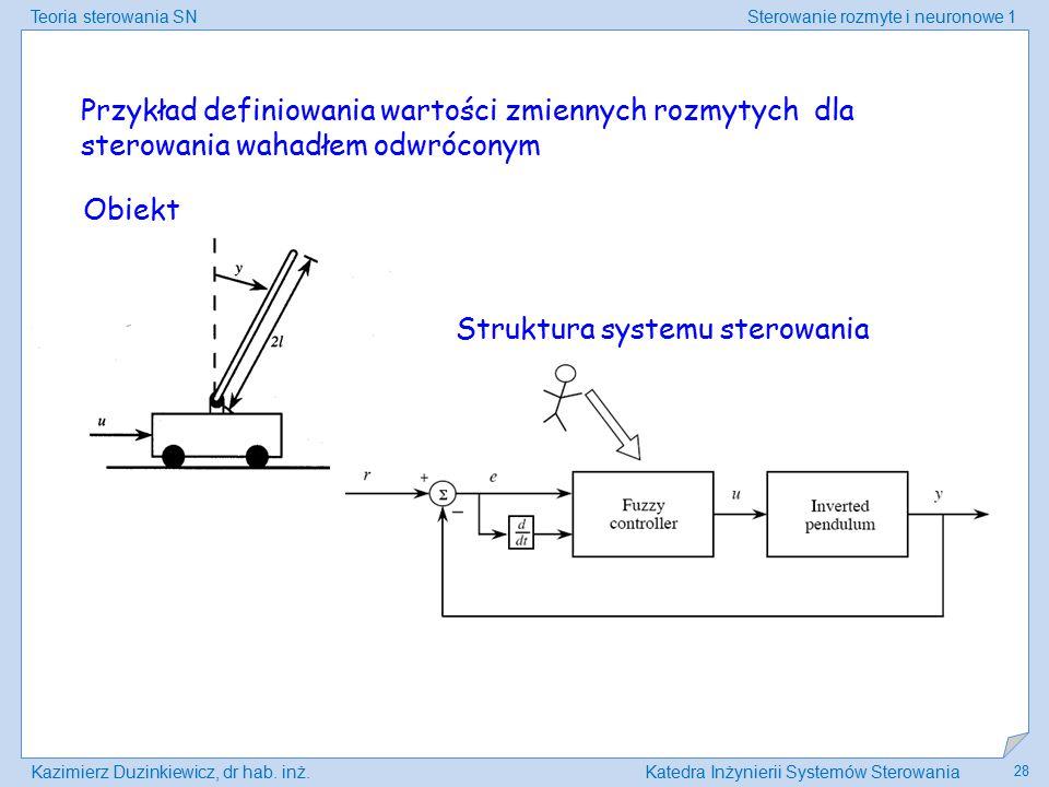 Teoria sterowania SNSterowanie rozmyte i neuronowe 1 Kazimierz Duzinkiewicz, dr hab. inż.Katedra Inżynierii Systemów Sterowania 28 Obiekt Struktura sy